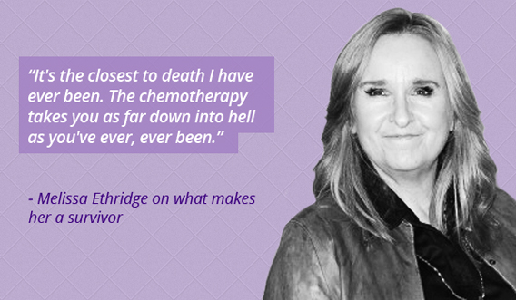 Είναι η χημειοθεραπεία και η ακτινοθεραπεία μονόδρομος ; *
