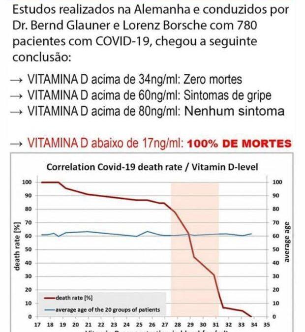 Μαζέψτε ήλιο, αυξήστε τα επίπεδα της βιταμίνης D και ξεχάστε τον κορονοϊό *